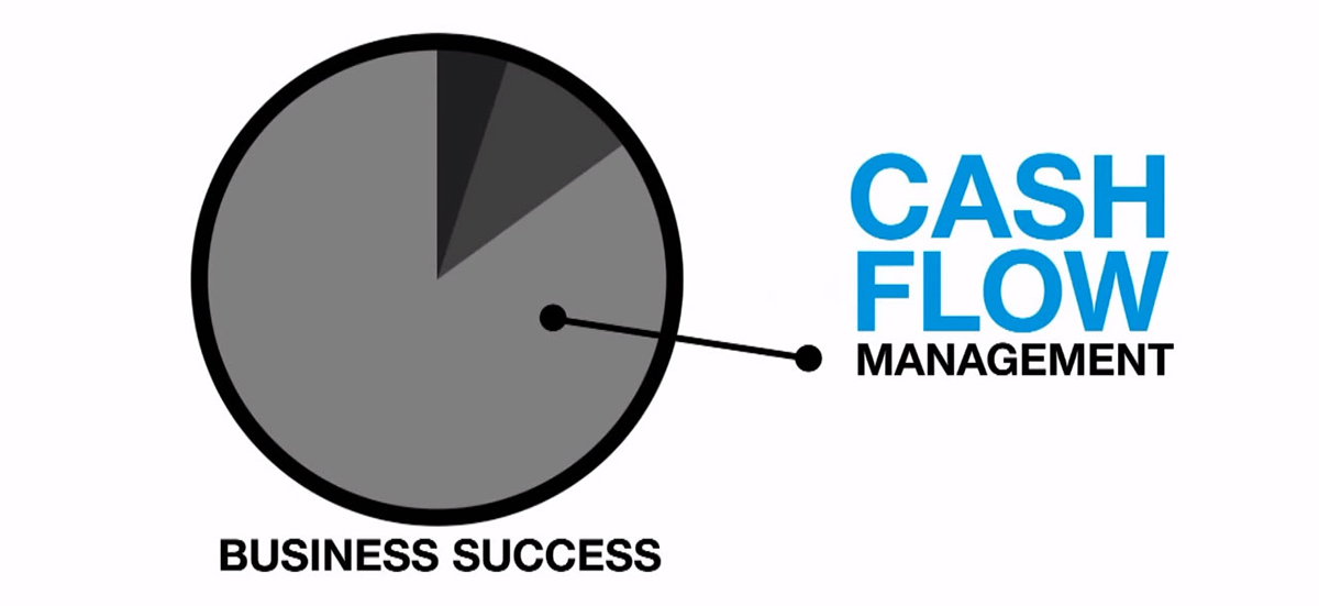 top-tips-to-manage-your-business-cash-flow-placeholder