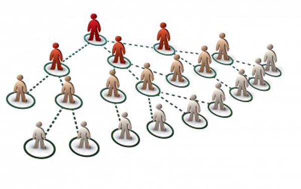 Tư vấn thủ tục cấp Giấy chứng nhận đăng ký hoạt động bán hàng đa cấp