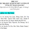 Mức lương tối thiểu đối với công nhân làm việc tại Hà Nội là bao nhiêu-sblaw