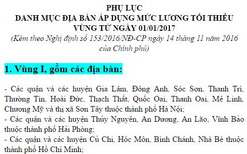 Mức lương tối thiểu đối với công nhân làm việc tại Hà Nội là bao nhiêu?