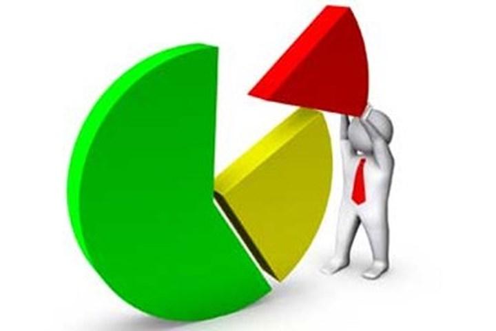 Tỷ lệ sở hữu nước ngoài tại công ty đại chúng là bao nhiêu?