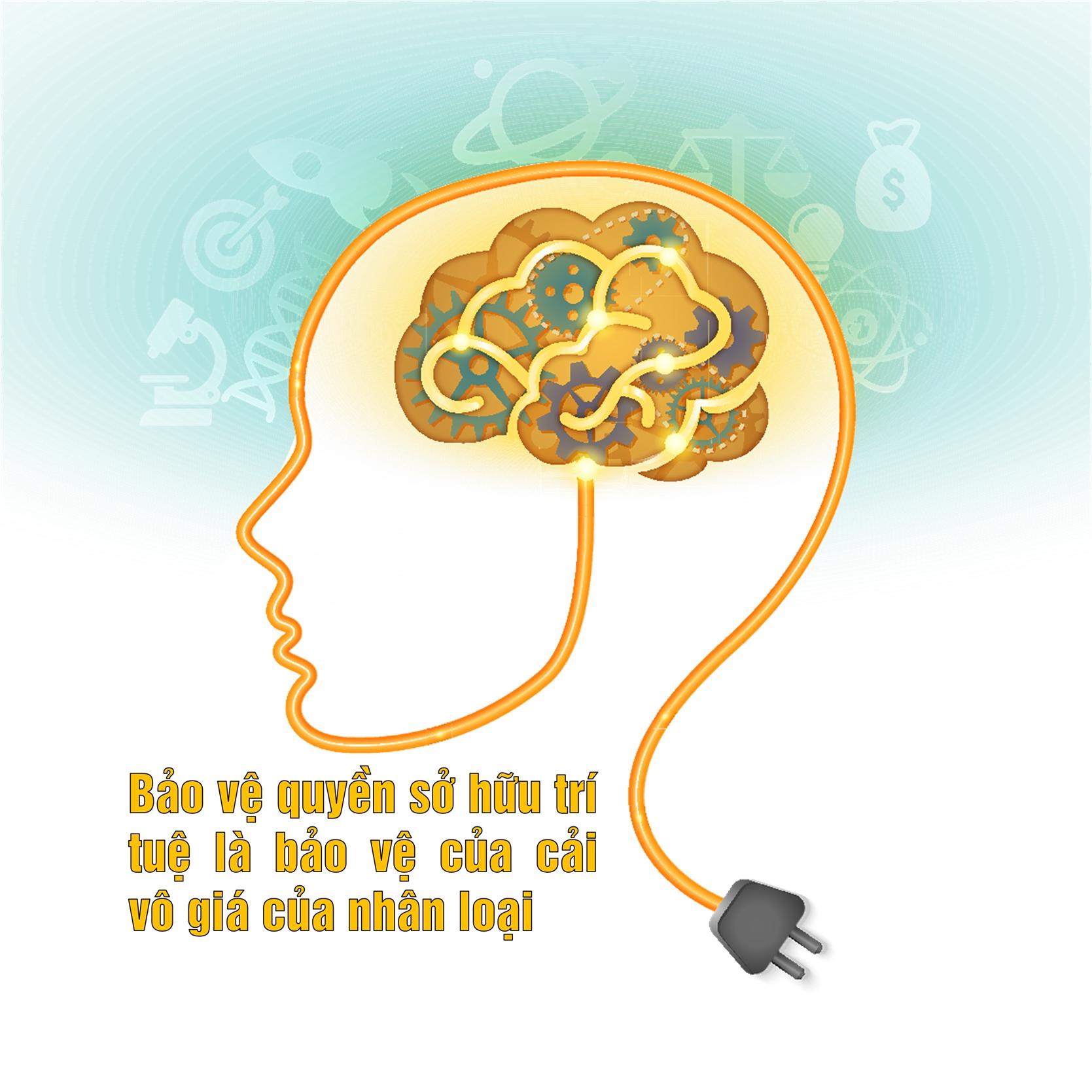 Phòng vấn về luật sở hữu trí tuệ: Còn nhiều bất cập trong quy định và thực thi