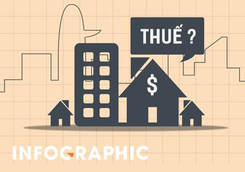 Những loại thuế phải nộp khi bán nhà, đất