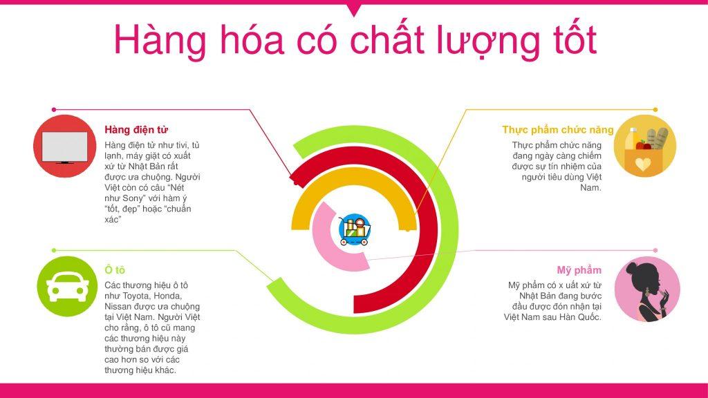 Văn hoá kinh doanh và pháp luật Việt Nam.